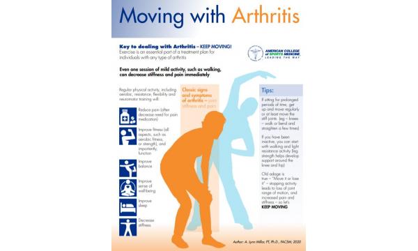 Exercise & Arthritis